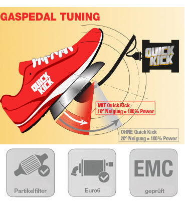 Gaspedal Tuning