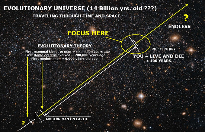 EVOLUTIONARY UNIVERSE.PNG