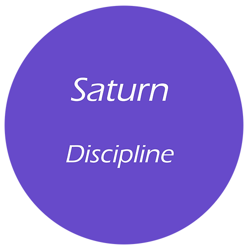 Saturn Essential Oil AuraMist