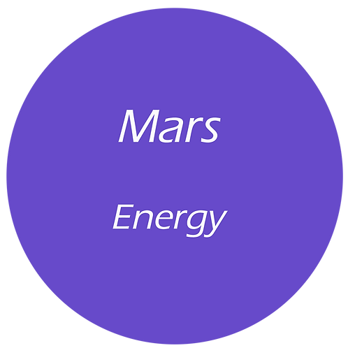 Mars Essential Oil AuraMist