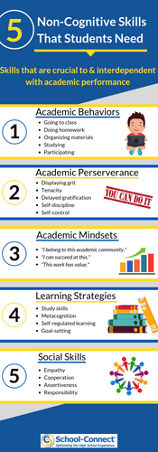 Non-Cognitive Skills Infographic copy.pn