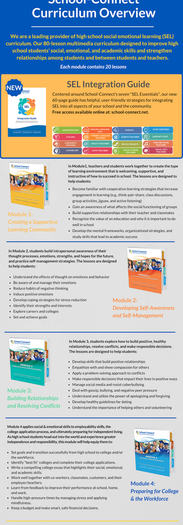 _SC modules infographic copy.png