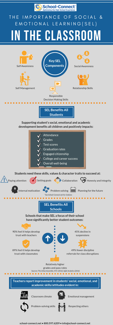SEL Infographic copy.png