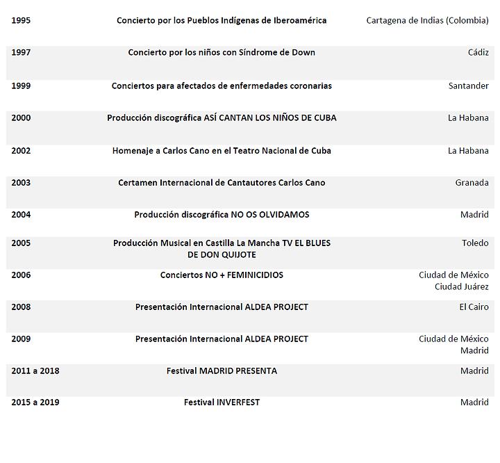 PRODUCCIONES ESPECIALES.png