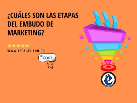 ¿Cuáles son las etapas del embudo de marketing?