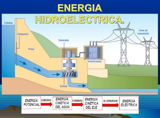 Evolución hidroeléctrica