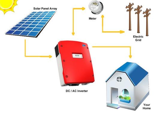 Sistemas interconectados con y sin baterías