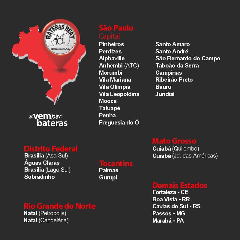 Escolas de Música Bateras Beat no Brasil