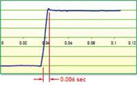 high_acceleration_response_thumb.jpg