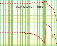 high_speed_response_thumb.jpg