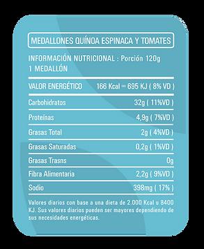 tabla quinoa.png