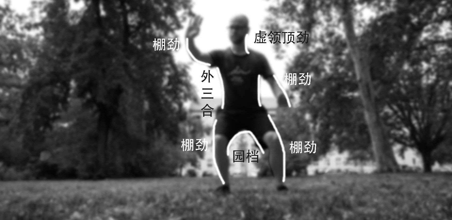 Anforderungen - Yaoqiu