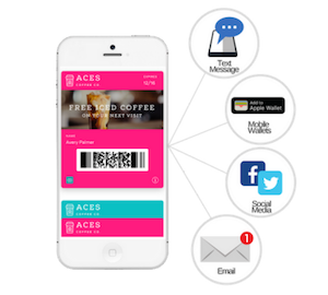 Multichannel: Mobile wallet Passes, Text, Email and Social Media - The Mandalay Group, Inc.