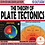 Thumbnail: Layers of the Earth and the Theory of Plate Tectonics