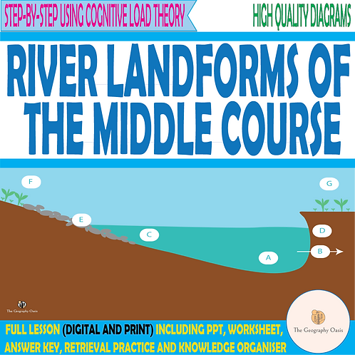 River Landforms of the Middle Course (Meanders and Oxbow Lakes)