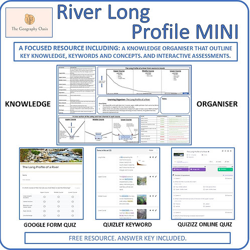 The Long Profile of a River: Upper, Middle, Lower Course (MINI)