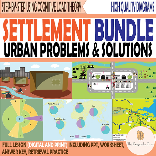 BUNDLE- Settlement and Urban Geography