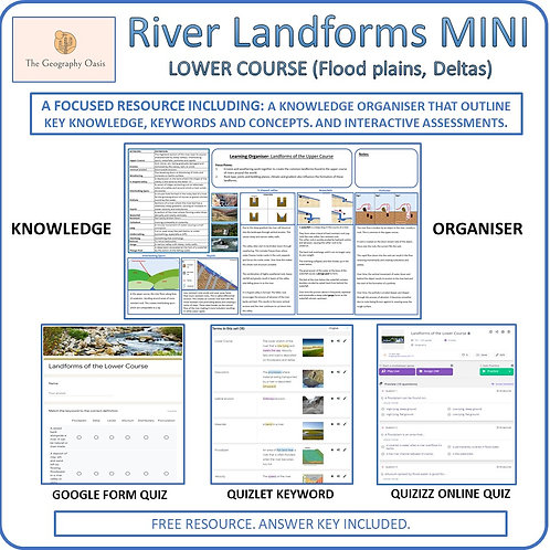 River Landforms of the Lower Course MINI (Flood Plains and Deltas)