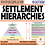 Thumbnail: Settlement Hierarchy and Services