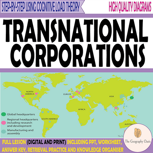 Transnational Corporations (Multinationals)- Toyota