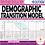 Thumbnail: Demographic Transition Model