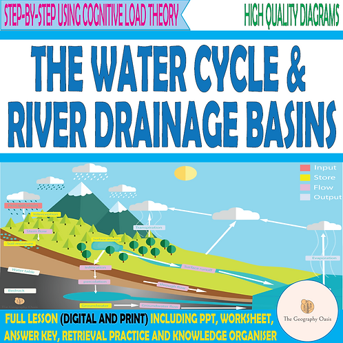 River Drainage Basins and the Water Cycle