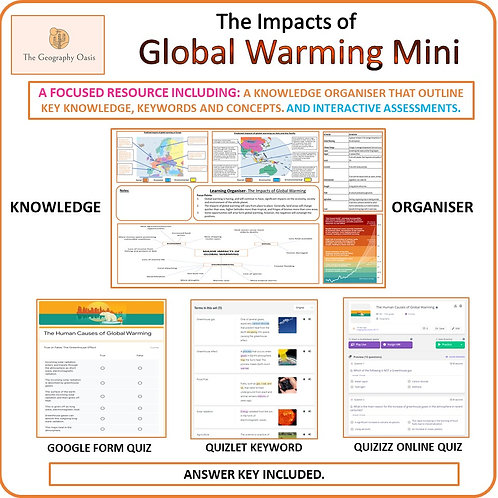 The Impacts of Global Warming (MINI)