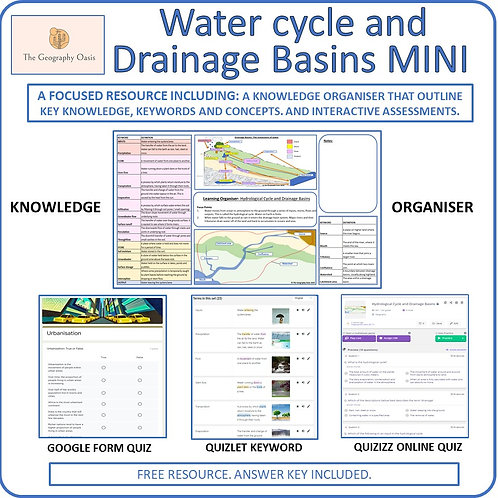 River Drainage Basins and the Hydrological Cycle (MINI)