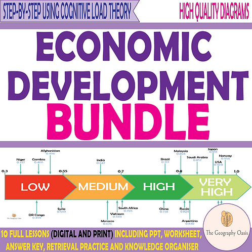 BUNDLE- Economic Development