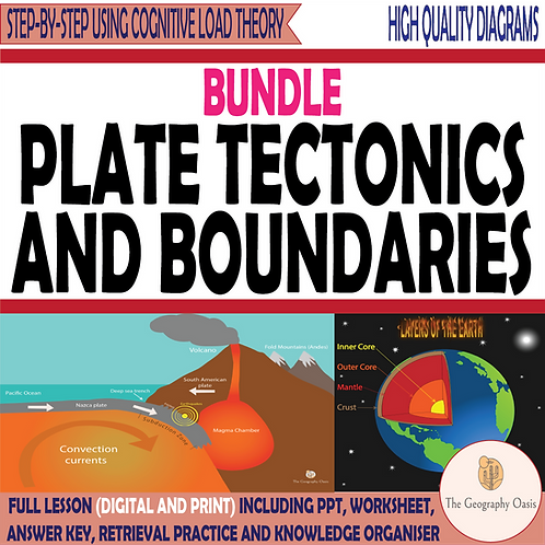 The Theory of Plate Tectonics and Plate Boundaries BUNDLE