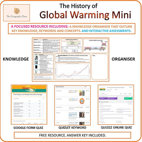 The History of Global Warming (MINI)