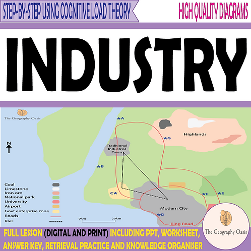 Secondary Industries- Locational Factors and Industrial Systems