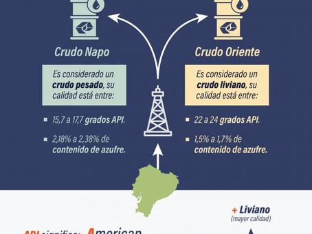 EP Petroecuador adjudicó las séptimas ventas Spot de Crudo Oriente y Napo