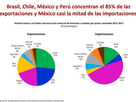 Consumo energético en plantas de beneficio mineral