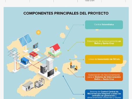 MINISTERIO DE ENERGÍA ADJUDICA A LA EMPRESA PRIVADA LA CONCESIÓN DEL PROYECTO CONOLOPHUS EN GALÁPAGO