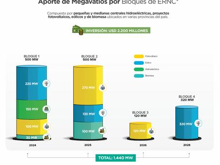 Ecuador actualiza su Plan Maestro de Electricidad para impulsar inversiones por cerca de USD 2.200 M