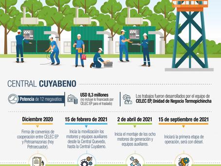 Gobierno Nacional disminuye costos de producción y emisiones contaminantes en operaciones petroleras