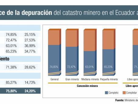 El catastro minero está depurado en un 75%
