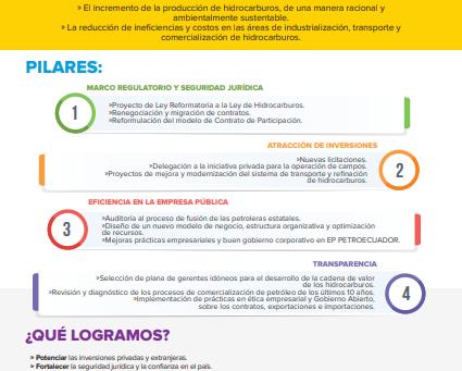 EL ECUADOR DEL ENCUENTRO CUENTA CON UNA NUEVA POLÍTICA HIDROCARBURÍFERA