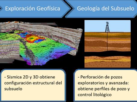 Técnicas de geología de campos para la optimización operacional en la industria petrolera