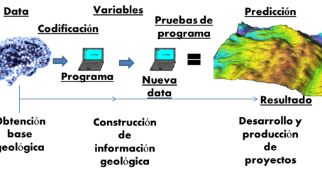 APLICACIONES DEL MACHINE LEARNING EN LA GEOLOGÍA