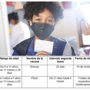 Ministra Garzón: Inicia vacunación contra la COVID-19 a población de 5 a 11 años