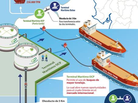 Por primera vez, Petroecuador exportará crudo Oriente utilizando la conexión Punta Gorda del OCP