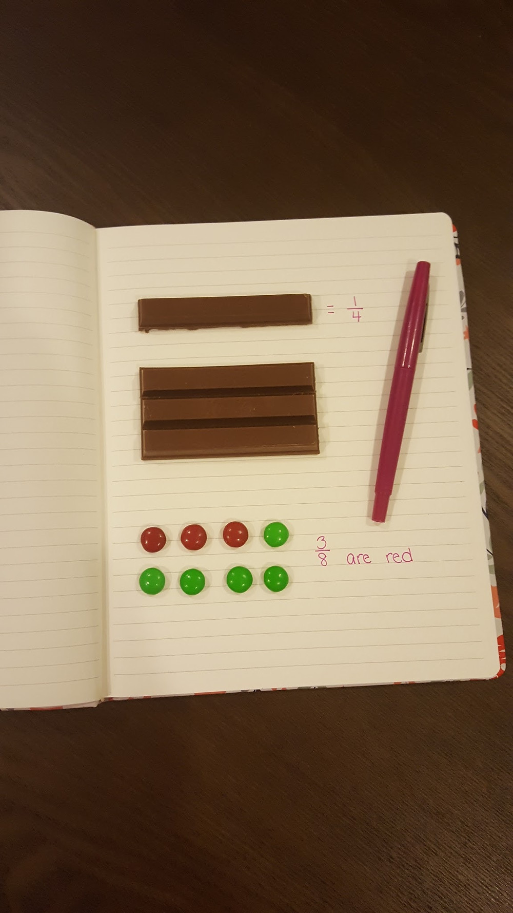Fractions with Food!