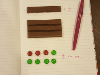 Fractions in Third Grade