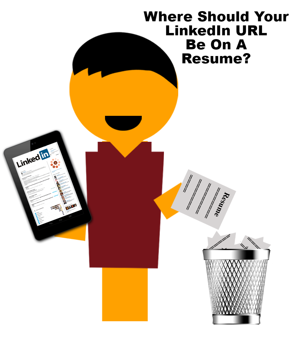where should i put my linkedin url address on my resume ranked where should i put my linkedin url address on my resume ranked 1 resume writing service in arizona do my resume net