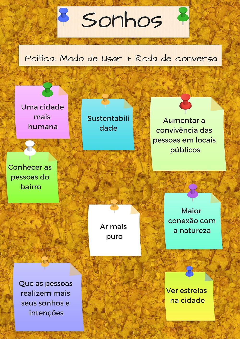 sonhos para a cidade de São Paulo. Uma cidade mais humana. Aumentar a convivência das pessoas em locais públicos. Conhecer as pessoas do bairro. Maior conexão com a natureza