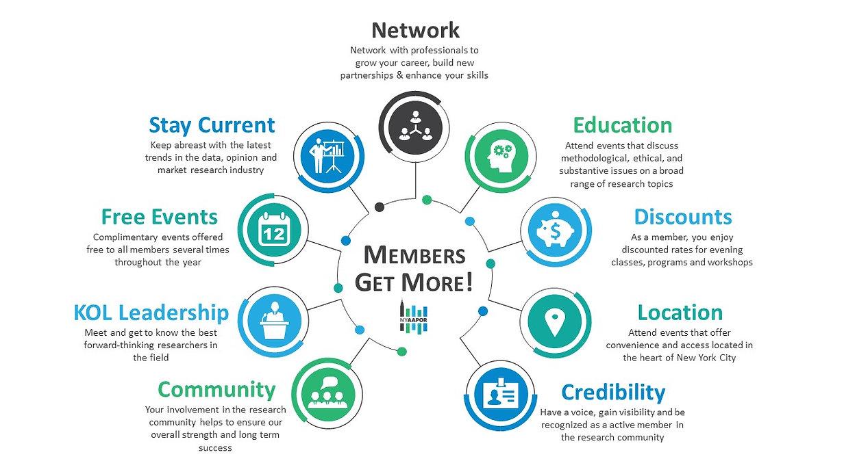 member benefits.jpg