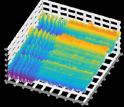 BCMtec Spectrogram