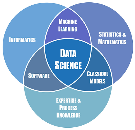 data_science_01-eng_blue.png